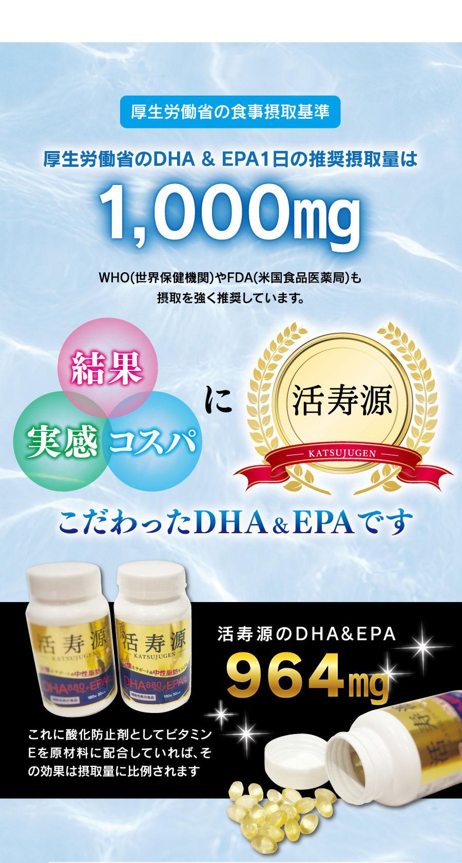 厚生労働省のDHA & EPA1日の推奨摂取量は1,000mg
